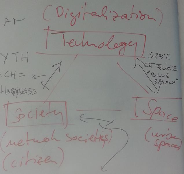 whiteboard skribble
