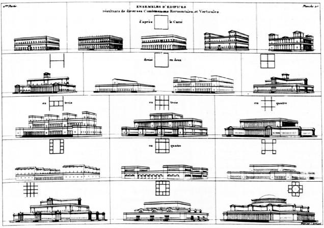 Jean-Nicolas-Luis Dirand: Ensembles de edifices, Précis de leçons d'architecture, Bd. 2, Tafel 20